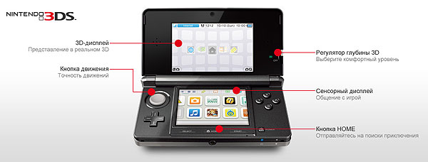 Nintendo 3DS с модулем Wi-Fi